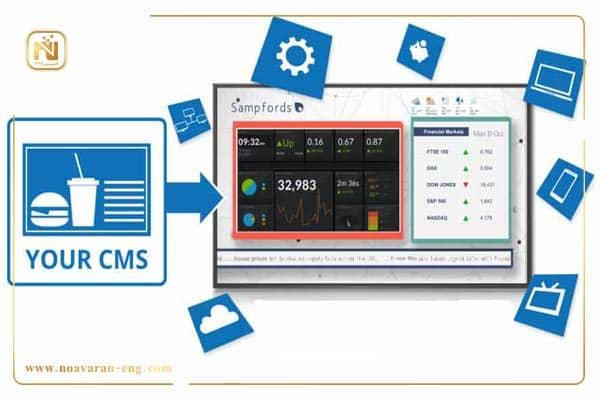 نرم افزار مدیریت نمایشگرها